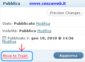 Move to trash article WordPress 2.9